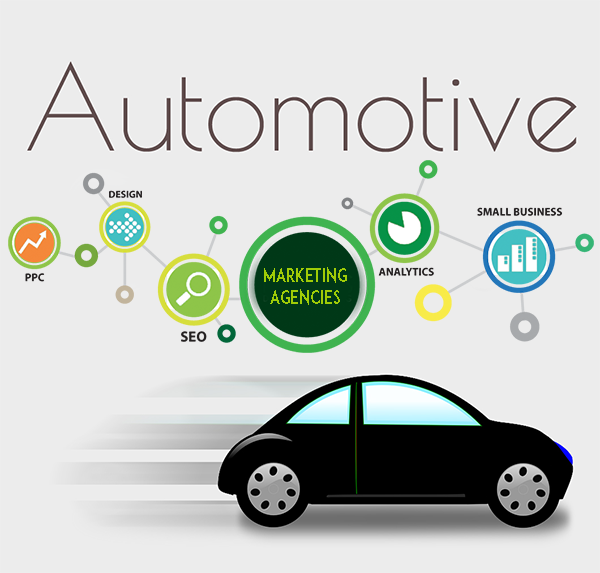 stratsim management automotive marketing Free essay: stratsim simulation assessment: firm a team members: timothy   we believe the best target market for this type of car would be a middle class   management coursework performance management for this.