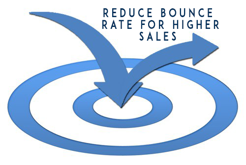 Increased Sales relates to Decreased Bounce Rate
