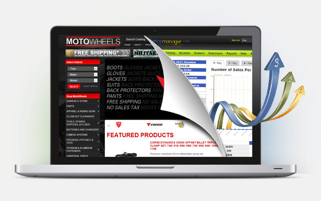 Sales Growth - Moto Wheels Powersports